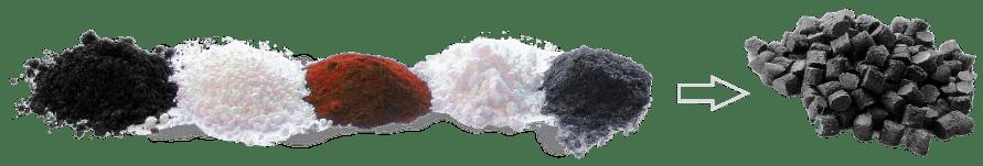 kunststoff-compoundierung